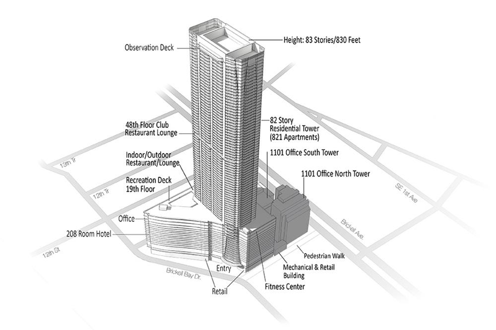 Panorama Tower - Floorplan 1