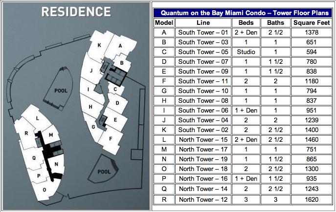 Quantum On The Bay - Floorplan 1